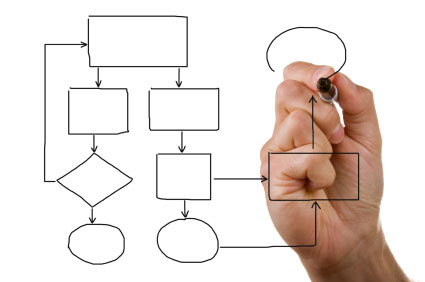 estrategia planificacion proyecto software: